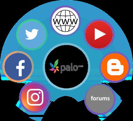 palopro-sources
