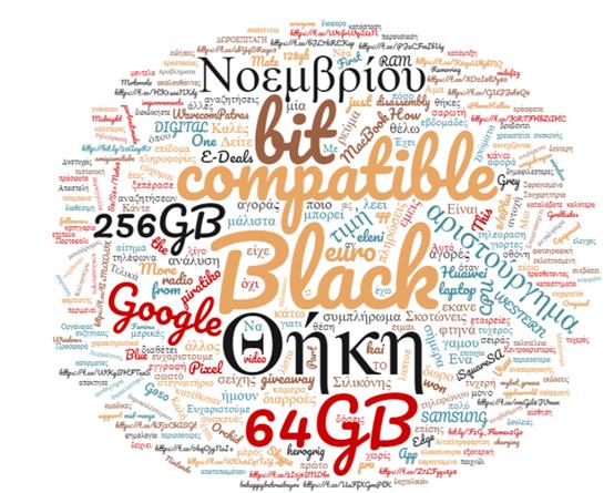 smartphones word cloud