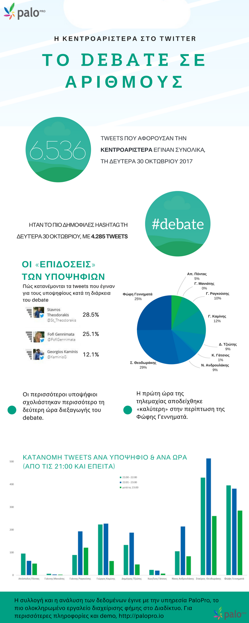 debate_kentroaristera_infographic
