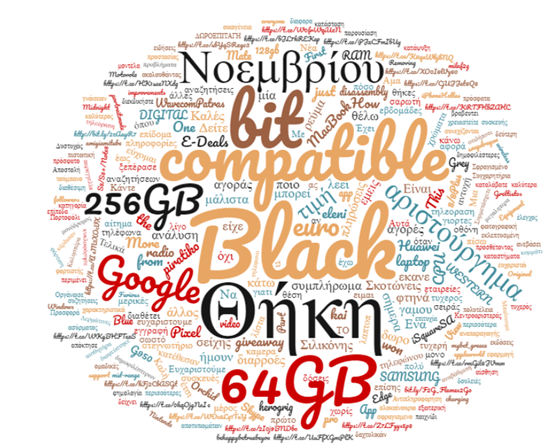 smartphones word cloud