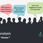Influencers Analysis Tool - cover
