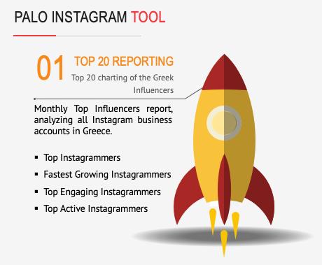 top20 instagrammers