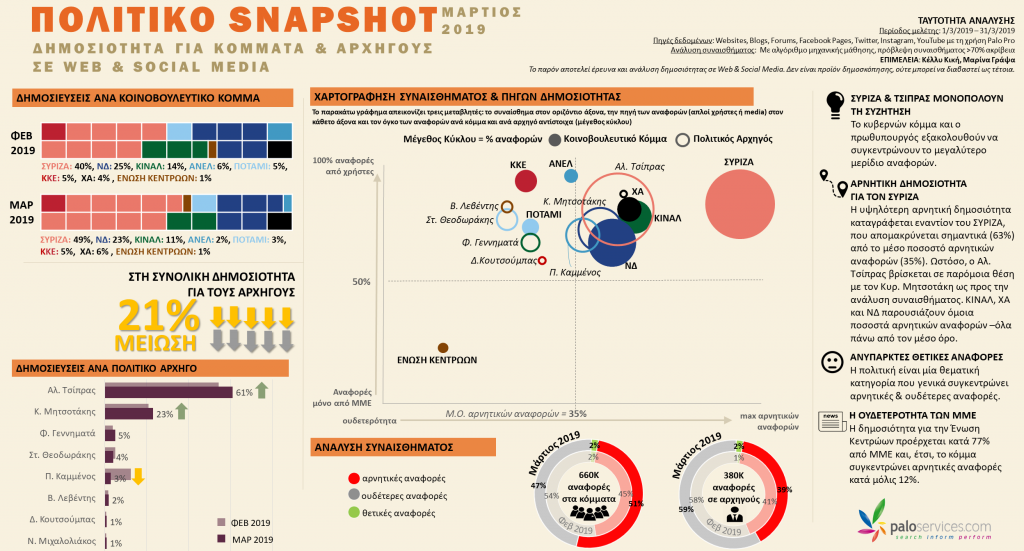 political snapshot march 2019 infographic