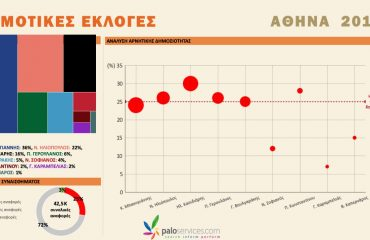 dimotikes-ekloges-athina-palopro-cover